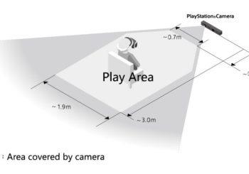 Playstation VR: quanto spazio serve in casa per giocare?