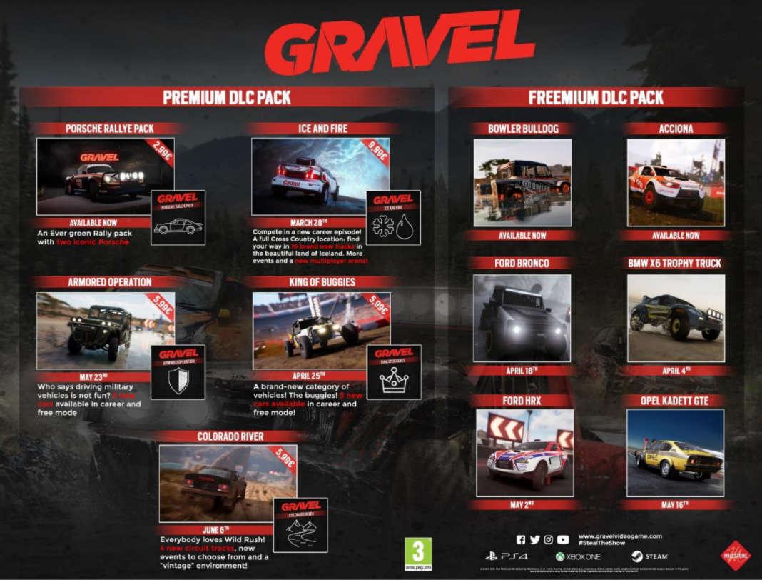Gravel DLC