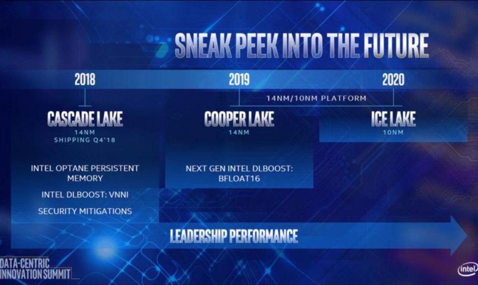 Come si chiameranno le nuove CPU Intel?