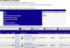 Dettagli del Ryzen 3000 sul database di SiSoft Sandra
