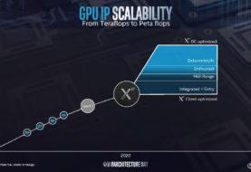 Xe-GPU Intel corteggia Samsung per la manifattura?
