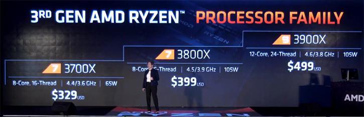 AMD Ryzen prezzi annuncio