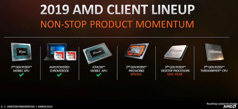 AMD Zen2 Threadripper presente