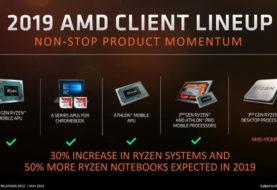 AMD Zen2 Threadripper assente vistoso in roadmap