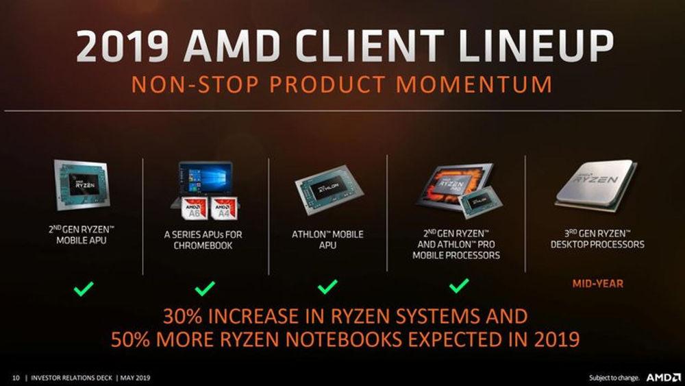 AMD Zen2 Threadripper assente