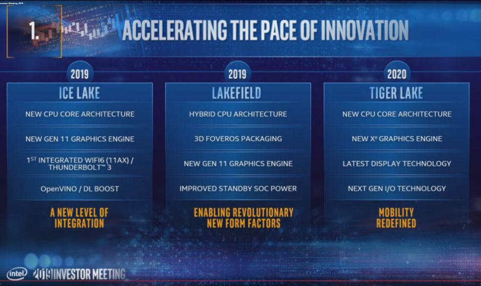 Intel annuncia Tiger Lake 10nm in arrivo nel 2020