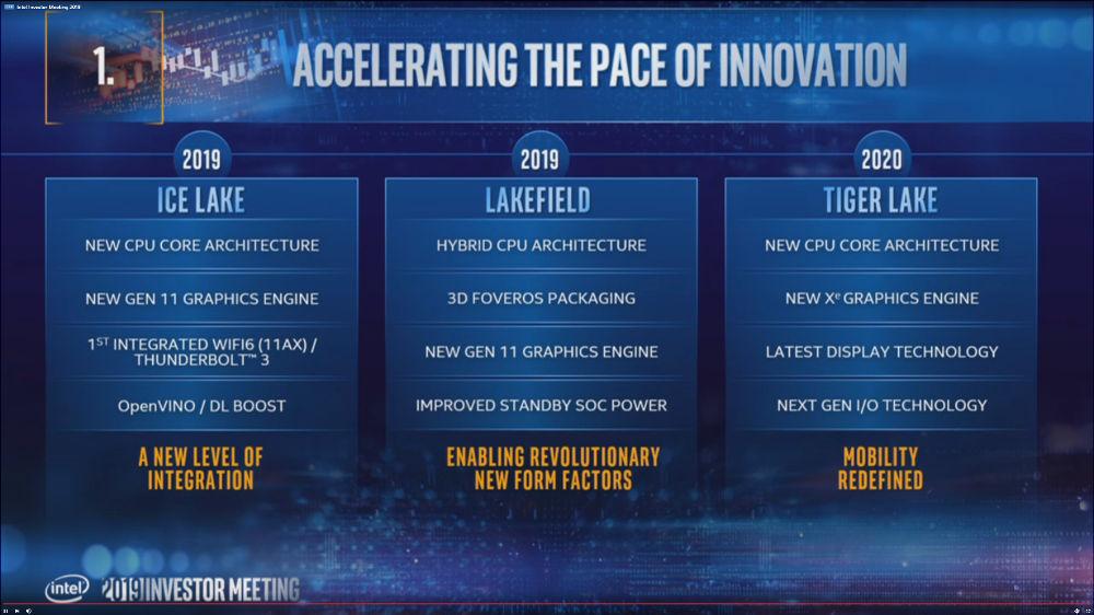 Intel presenta Tiger Lake