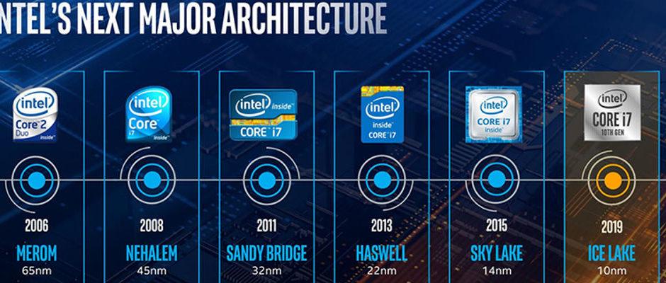 Architettura Intel Ice Lake surclassa Skylake