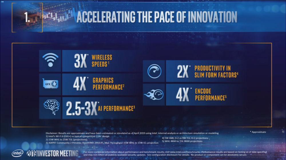 Intel annuncia Tiger Lake processor