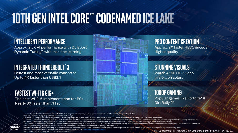 Intel Ice Lake codename
