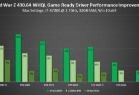 Nuovi driver Nvidia per Vulkan  migliorano gaming