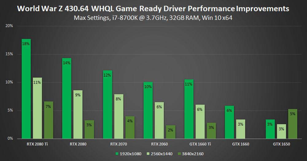 Nvidia drivers for Vulkan