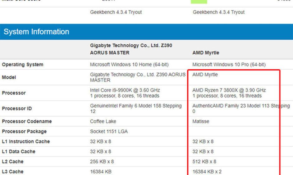 AMD Ryzen 7 3800X a pari merito con Core i9 9900K