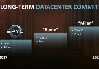 AMD Epyc 7452 CPU Roma con 32 cores a 2.35 GHz