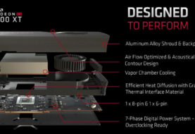 Radeon Navi RX 5700 custom in ritardo sull'uscita