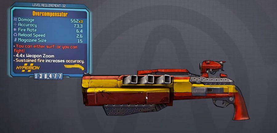 Bordelands 2 guida armi