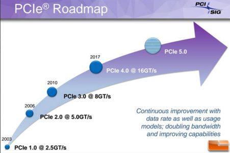 PCI 5.0