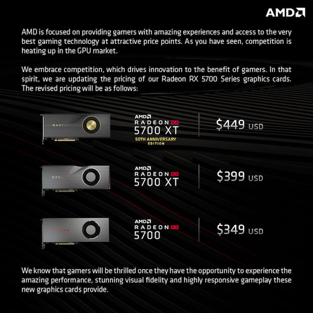 Prezzi AMD Radeon
