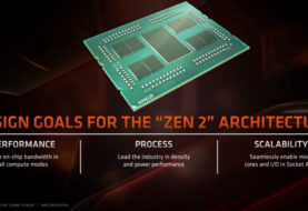 Un futuro dorato per AMD Threadripper sotto Zen 2