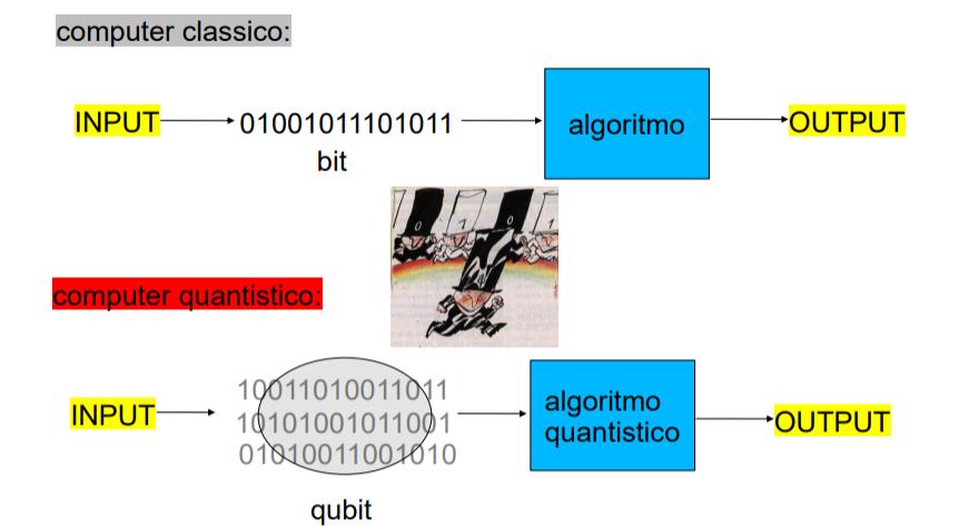 algoritimi
