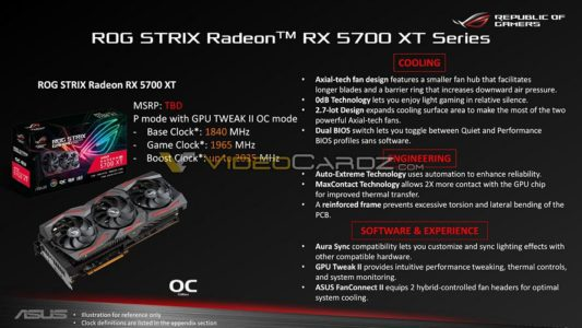 ASUS ROG STRIX RX 5700 XT