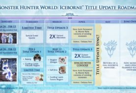 Monster Hunter World: Iceborne: Rivelati i contenuti del 2020