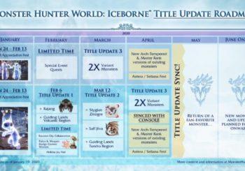 Monster Hunter World: Iceborne: Rivelati i contenuti del 2010