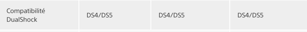 PlayStation 5 Controller DualShock 5