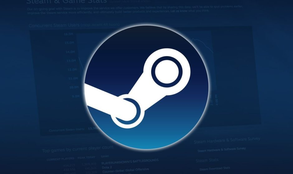 Steam: cambiano le metodiche di update