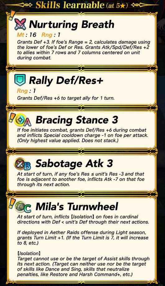 fire emblem heroes mila