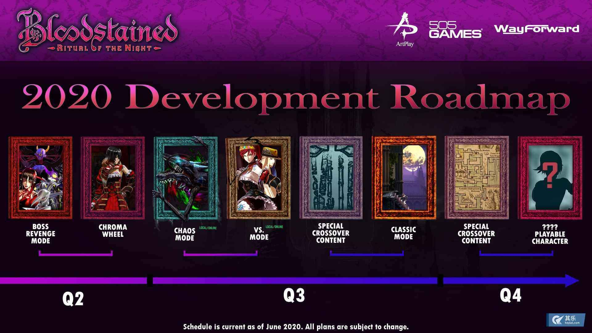 Bloodstained Ritual of the night roadmap DLC