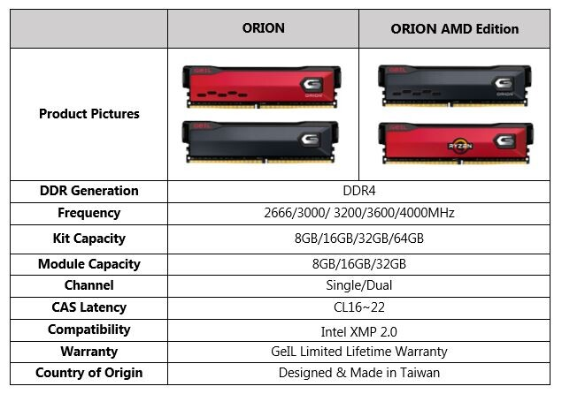 ORION Series DDR4