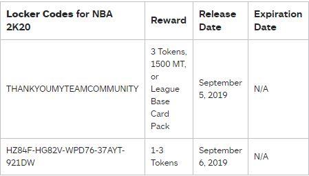 NBA 2K20 codici spogliatoio