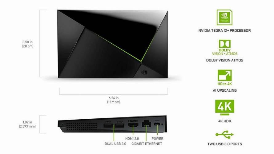 Nvidia Shield PS5