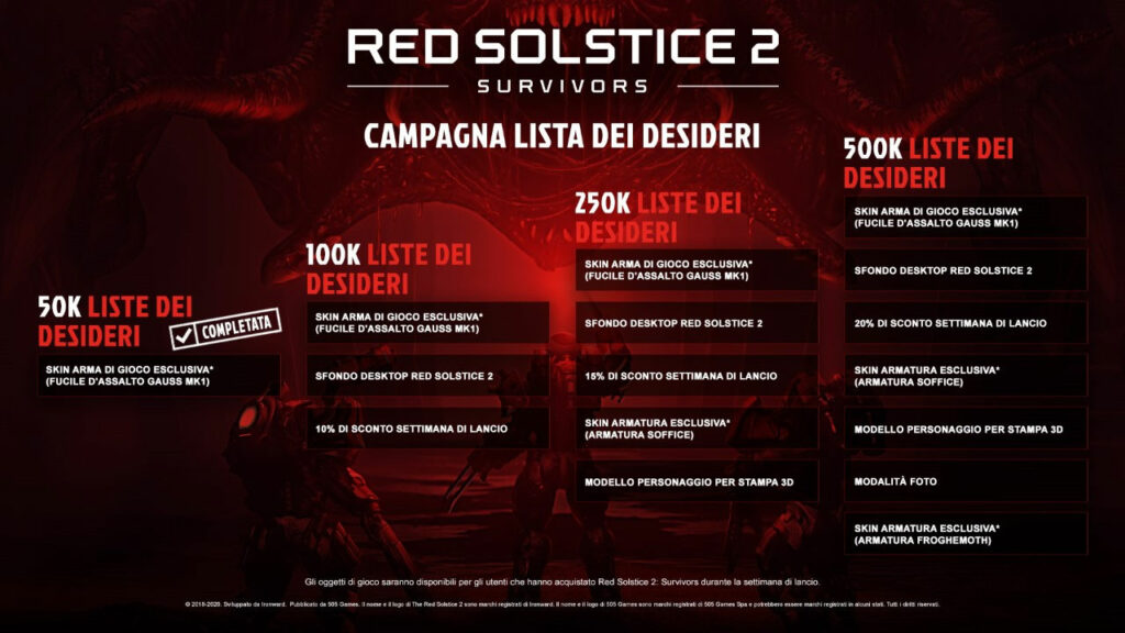 Red Solstice 2: Survivors campagna Steam